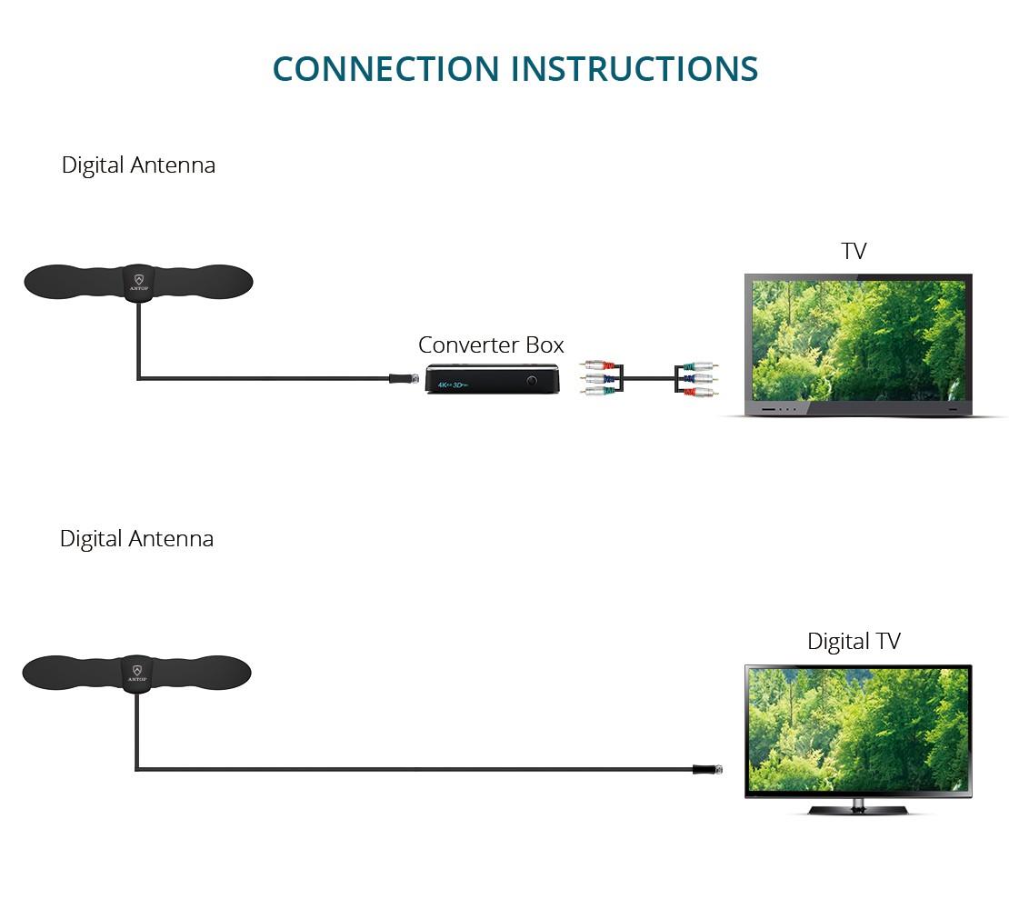 2pc/lot wholesale price Indoor TV Antenna High Gain Amplifier HDTV Digital TV Signal Reception