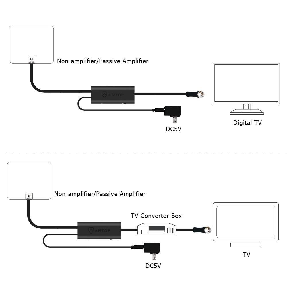 smartpass amplifier  booster  u0026 power supply kit  black