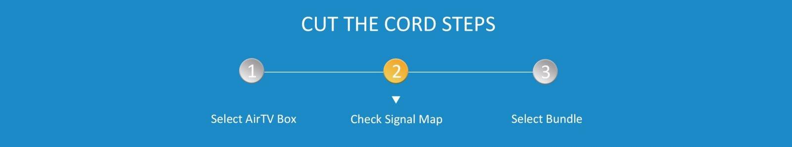 AirTV + ANTOP Cord Cutting Step 2