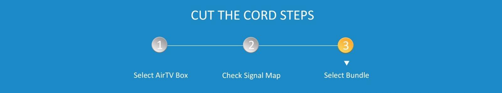 AirTV + ANTOP Cord Cutting Step 3